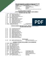 RELACION DE SERVICIOS DEL 09MAY2020 AL 10MAY2020.docx
