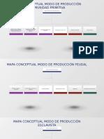 MAPA CONCEPTUAL MODOS DE PRODUCCION