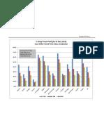 Dec 2010CS Tiered Index Chart