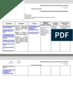 3. Clasificaci%f3n de Fuentes y tipo de informacion