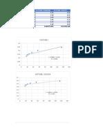 Zp=17 e beta=15.pdf