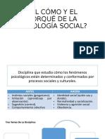 02 ¿EL CÓMO Y EL PORQUÉ DE LA PSICOLOGÍA SOCIAL