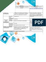 Matriz para el desarrollo de la fase 3 Gabriel Fajardo Bastidas