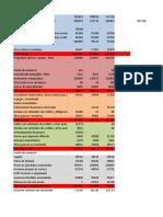 balance financiero comparativo.xlsx