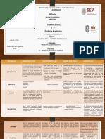 CUADRO COMPARATIVO_8°_WENDY.pdf