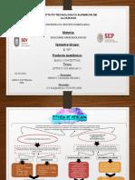 MAPA CONCEPTUAL WENDY_UNIDAD 1.pdf