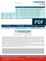 Commodity Metals and Energy Watch 31 DEC - Mansukh Trading & Investment Solutions.