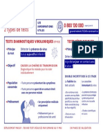 Infographie Tests