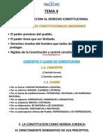 TEMA 4 - INTRO DERECHO CONSTITUCIONAL (2)