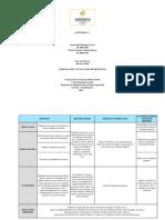 ACTIVIDAD N 3 EVALUACION Y FORMULACION DE PROYECTOS