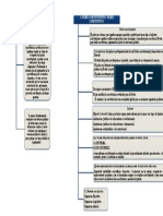 MAPA CONCEPTUAL DE CONSTITUCIONAL 2
