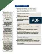 MAPA CONCEPTUAL DE CONSTITUCIONAL 3