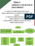 Tema 2, legis. amb. y del sector de HC