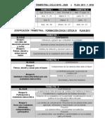FECHAS DE CORTE Y DOSIFICACION FCE III