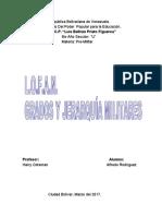 Análisis de la L.O.F.A.N y cuadro de jerarquía militar.docx