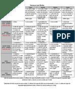 Plano Dietético_Vanessa4.pdf