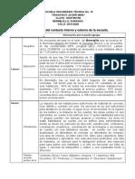 Descripción del contexto interno y externo Est 15 laura serranoi