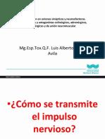 Farmacologia_Clase_02_Mg.Alberto_Lopez