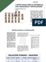 SILABARIO Fonetico Funcional Gestos de Apoyo a La Articulacion Oficio