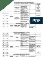 Rancangan Pengajaran Harian Kimia Tingkatan 4