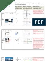 respuestas a las 6 actividades de diagramas de fuerzas_89180273656b4c26c0170b090946d2c0.pdf