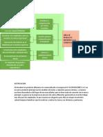 validacion de los problemas detectados.docx