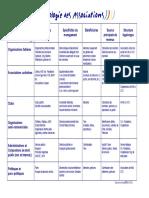 typologie.pdf
