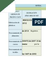 PROCESOS_INDUSTRIALES_fin.xlsx