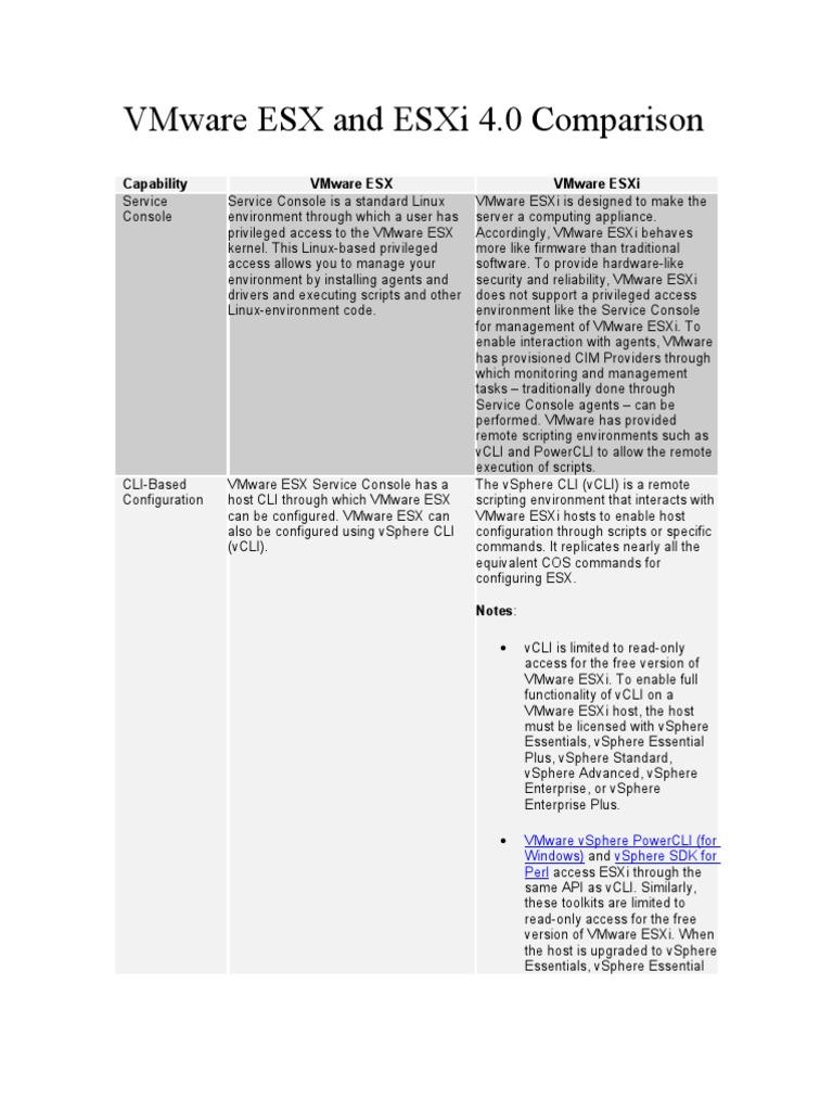 VMware ESX and ESXi 4 Compare | V Mware | System Software