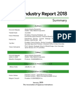 Anime Industry Report 2018