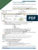 Chap5 Les sous programmes - Les Fonctions