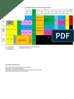 Chennai Chemistry Conference Programme