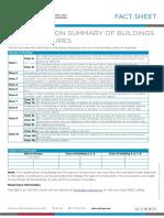 BCA Classes of Building.pdf