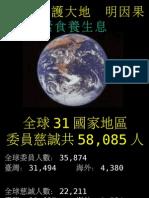 20100327-6 素食養生息