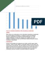 Casos en colombian estadísticas cifras de pobreza y mendicidad