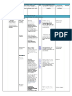 Compressed Curriculum Guide in Understanding Culture.docx