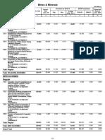 ADP_BA_2018-19.pdf