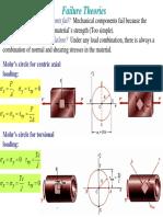Theory C_MoMII_Failure Theories
