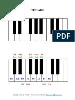 2. teclado