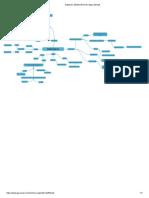 Editando_ DEMOCRACIA _ Mapa Mental
