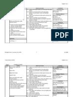 Yearly Scheme of Work Yr 1 - 6 SK 2008