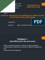 Mapa de Procesos de Empresa de Fabricación de Estructuras Metálicas