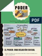 PODER-resumen