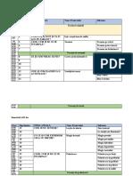 planificare anuală