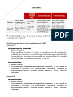 REQUISITOS PROCOMPITE