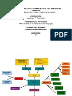 Act1.2 Mapa mental de la clasificación de lenguajes