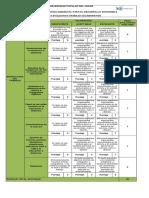 Rúbrica_2_introdución_a_la_metodologia_de_EDA
