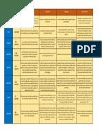 cuadro comparativo sobre las herramientas de la web 2.0