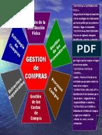 gestion_compras.ppt