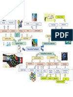 Mapa mental panorama de desarrolo territorial CEPAL.pdf
